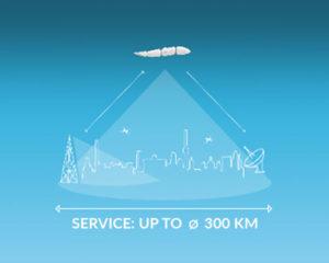 Stratosphäre Service